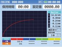 アンカー引張試験4ch同時表示器 DG-1 XYグラフ表示※画像はイメージです