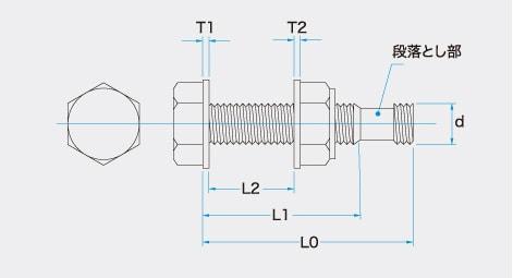 落下防止機能付き 六角ボルト FPMボルト 特徴