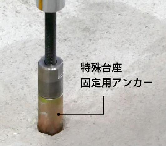 複動式せん断試験機 TS-05 抜き取り時