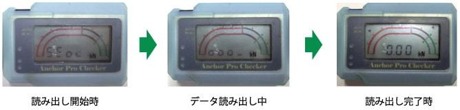 アンカー引張強度試験機 アンカープロチェッカー(APC) 読み出し時 LCD表示パネル