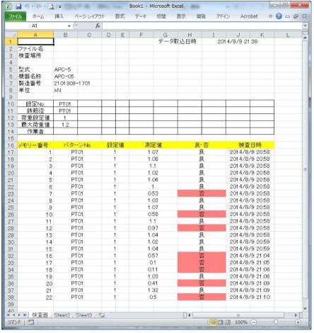 アンカー引張強度試験機 アンカープロチェッカー(APC) [4-2保存]