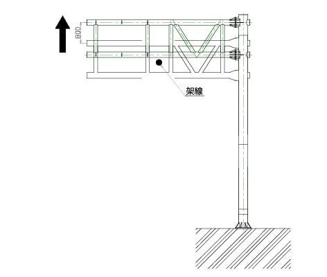 「あと施工アンカー引張試験機 開発 事例1. 交通設備F型柱の移設工事