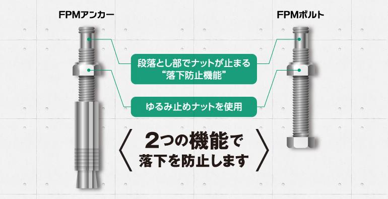 FPMアンカー・FPMボルト 2つの機能で落下を防止します