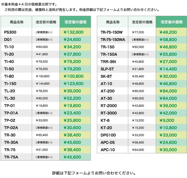 [一例] TI-10 ¥60,000 → ¥34,200 TR-30 ¥65,400 → ¥38,400
